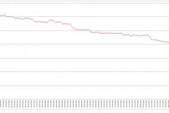 allvms-chart
