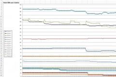 vm-chart